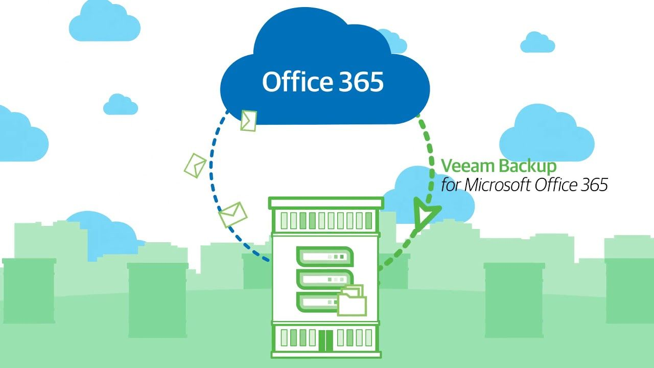 Veeam Backup for Office 365 REST API -   The object has not yet been initialized